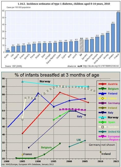 http://www.breastfeeding-and-diabetes.info/image004.jpg