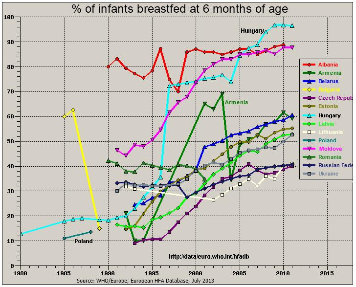 http://www.breastfeeding-and-diabetes.info/image007.jpg